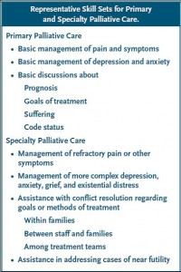 Skills_of_primary_and_specialty_palliative_care