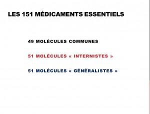 image 151 médicaments essentiels